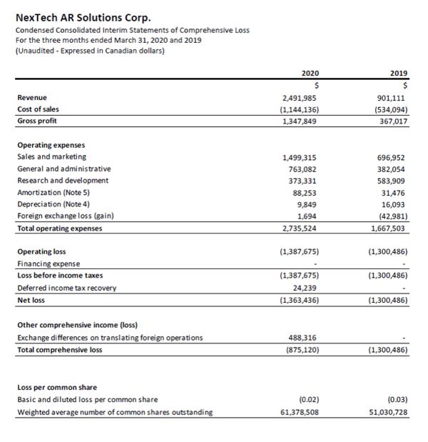 First Quarter 2020 Report 2