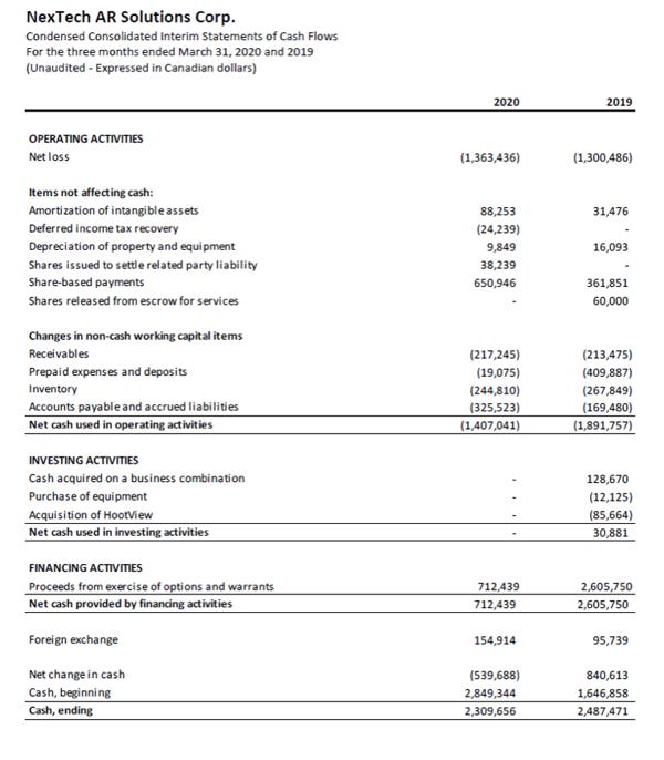 First Quarter 2020 Report 4