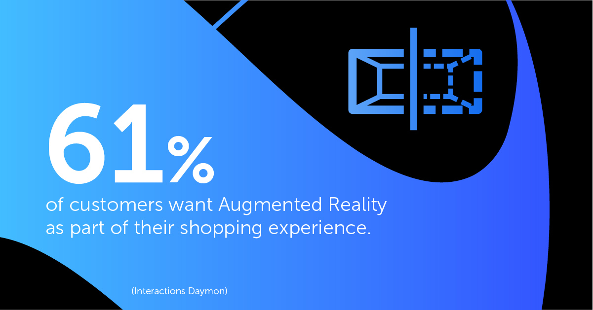 Graphic: 61% of customers want Augmented Reality as part of their shopping experience.