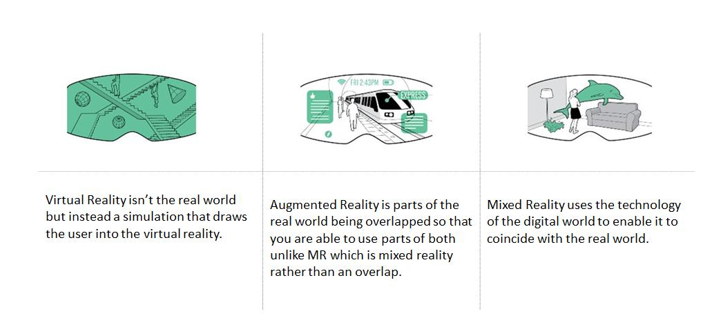 difference between VR AR MR